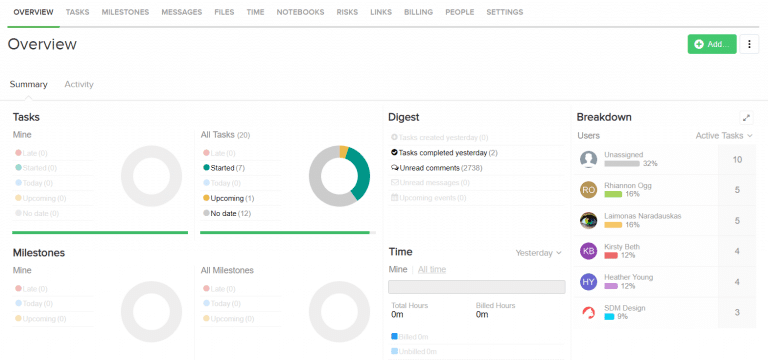 smarter projects dashboard